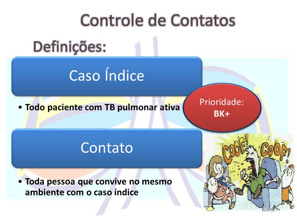 Controle de Contatos Caso Índice Contato Definições:
