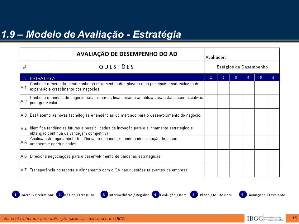 1.9 – Modelo de Avaliação - Estratégia