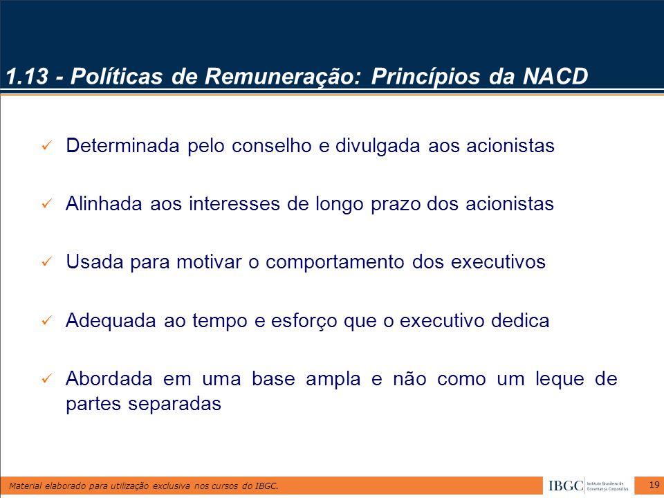 1.13 - Políticas de Remuneração: Princípios da NACD
