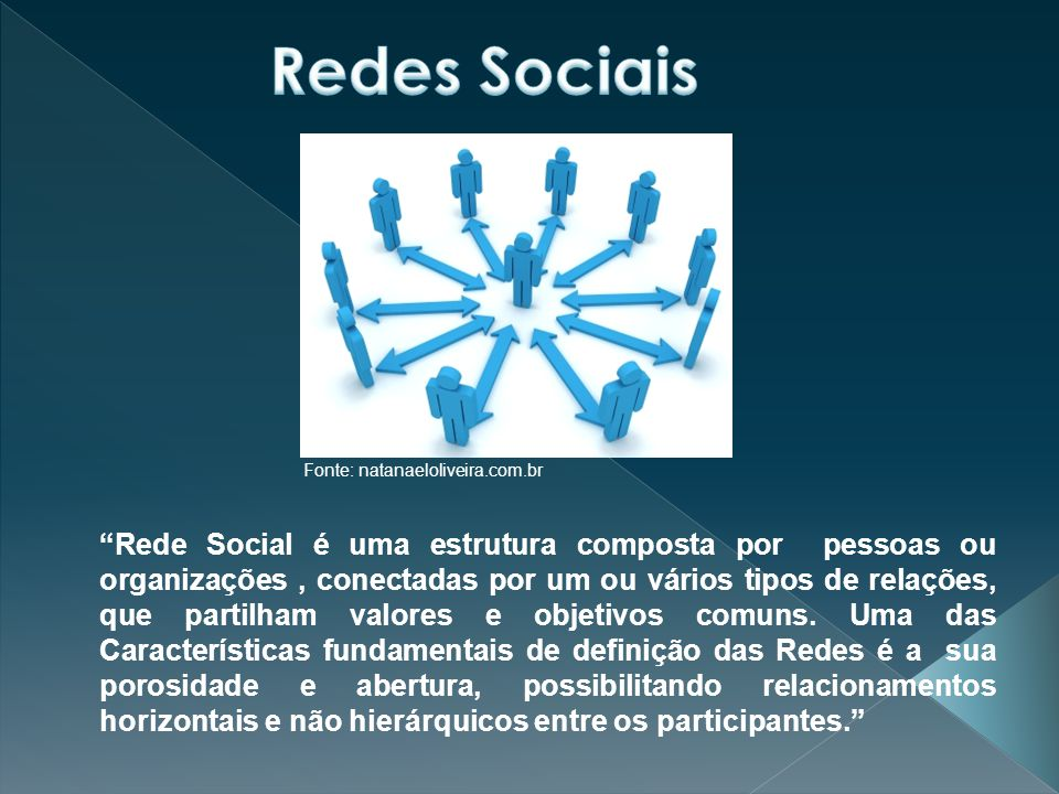 Redes Sociais Fonte: natanaeloliveira.com.br.
