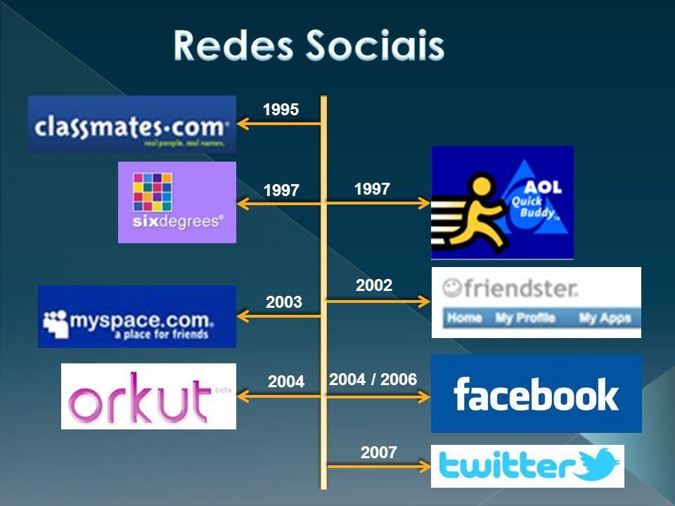 Redes Sociais 1995 1997 1997 2002 2003 2004 2004 / 2006 2007
