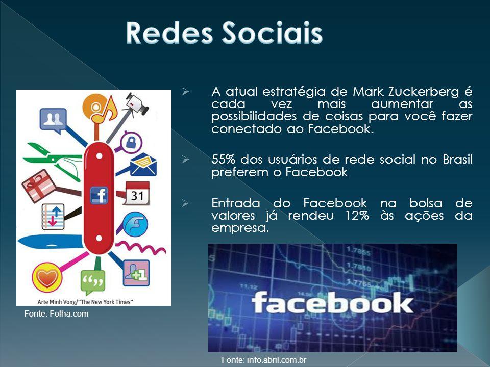 Redes Sociais A atual estratégia de Mark Zuckerberg é cada vez mais aumentar as possibilidades de coisas para você fazer conectado ao Facebook.