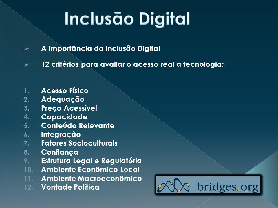Inclusão Digital A importância da Inclusão Digital