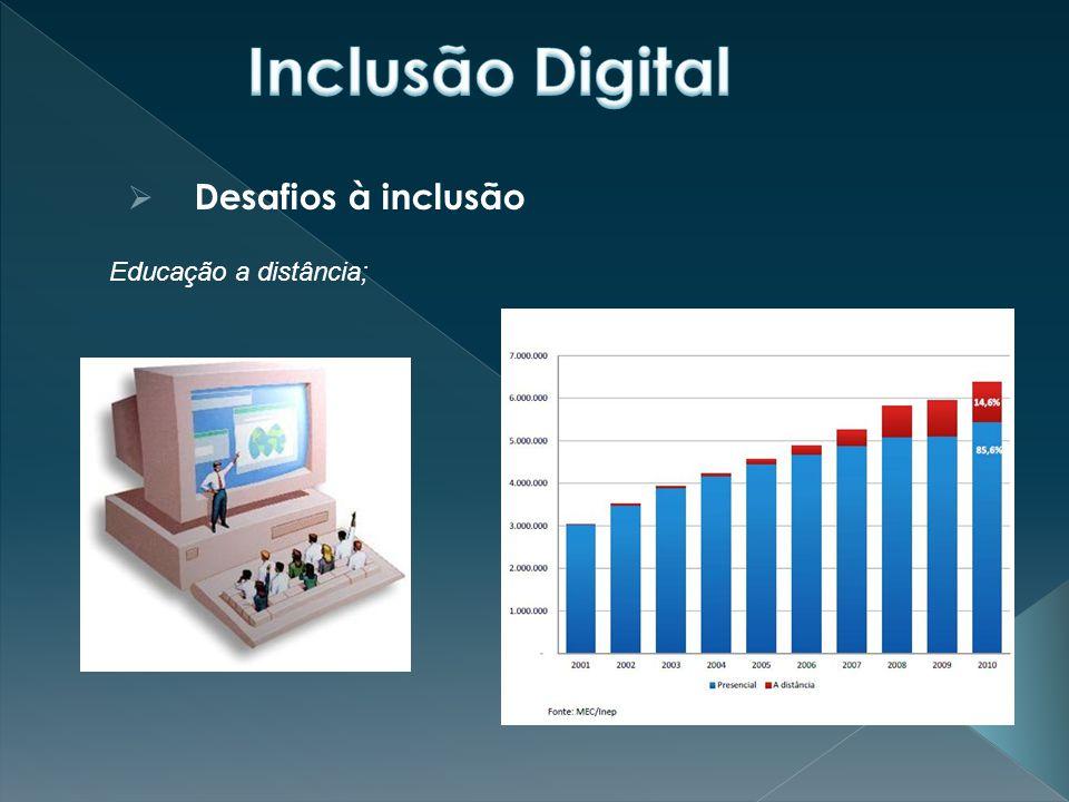Inclusão Digital Desafios à inclusão Educação a distância;