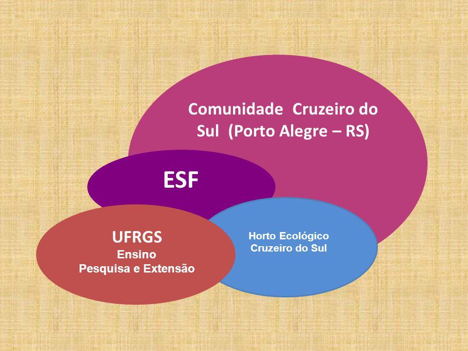 Comunidade Cruzeiro do Sul (Porto Alegre – RS)