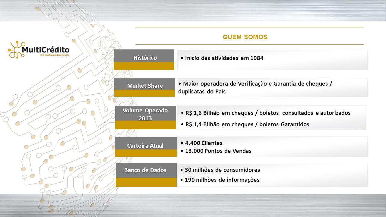 QUEM SOMOS Histórico. Início das atividades em 1984. Market Share. Maior operadora de Verificação e Garantia de cheques / duplicatas do País.