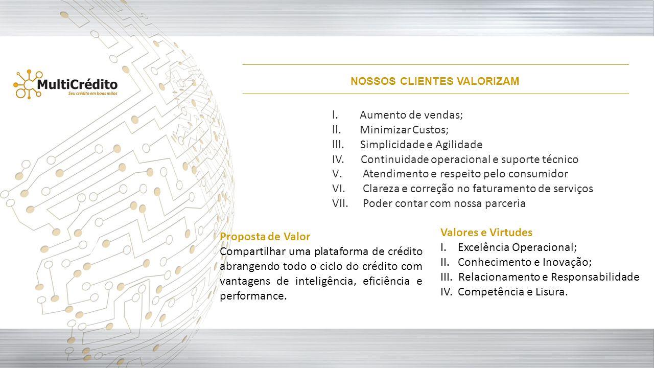 NOSSOS CLIENTES VALORIZAM