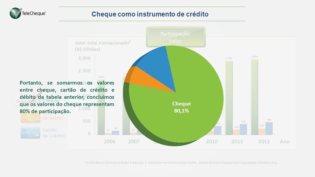 Cheque como instrumento de crédito