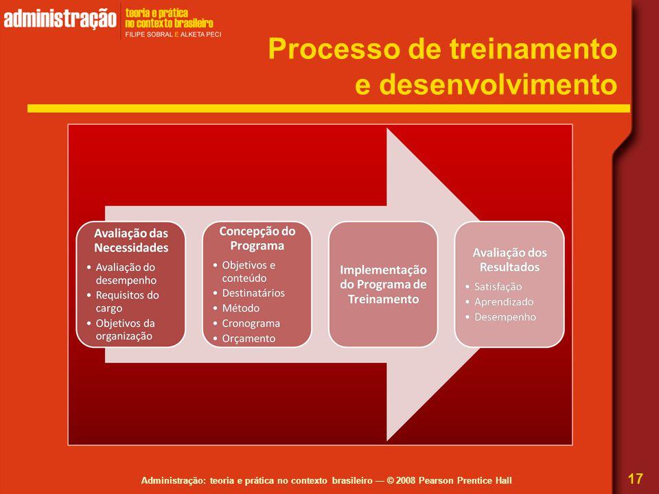 Processo de treinamento e desenvolvimento