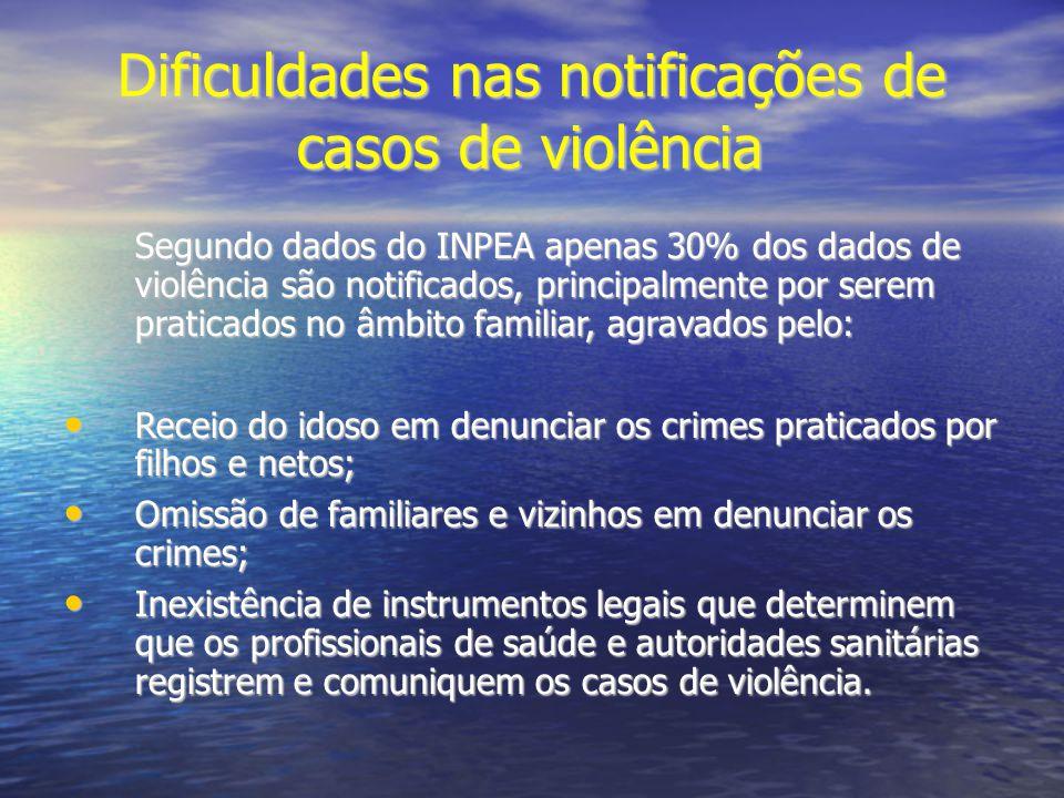 Dificuldades nas notificações de casos de violência