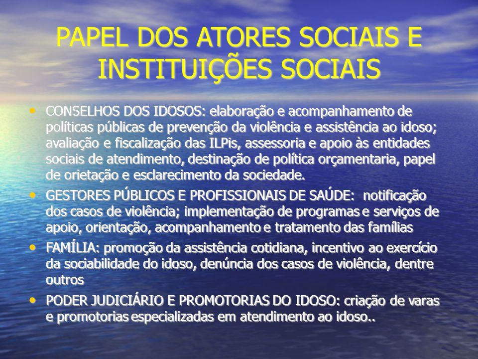 PAPEL DOS ATORES SOCIAIS E INSTITUIÇÕES SOCIAIS