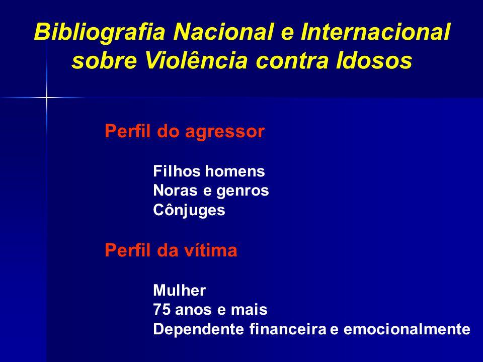 Bibliografia Nacional e Internacional sobre Violência contra Idosos