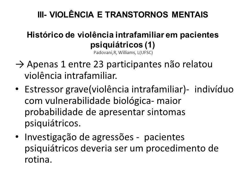 → Apenas 1 entre 23 participantes não relatou violência intrafamiliar.