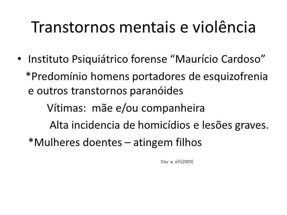 Transtornos mentais e violência