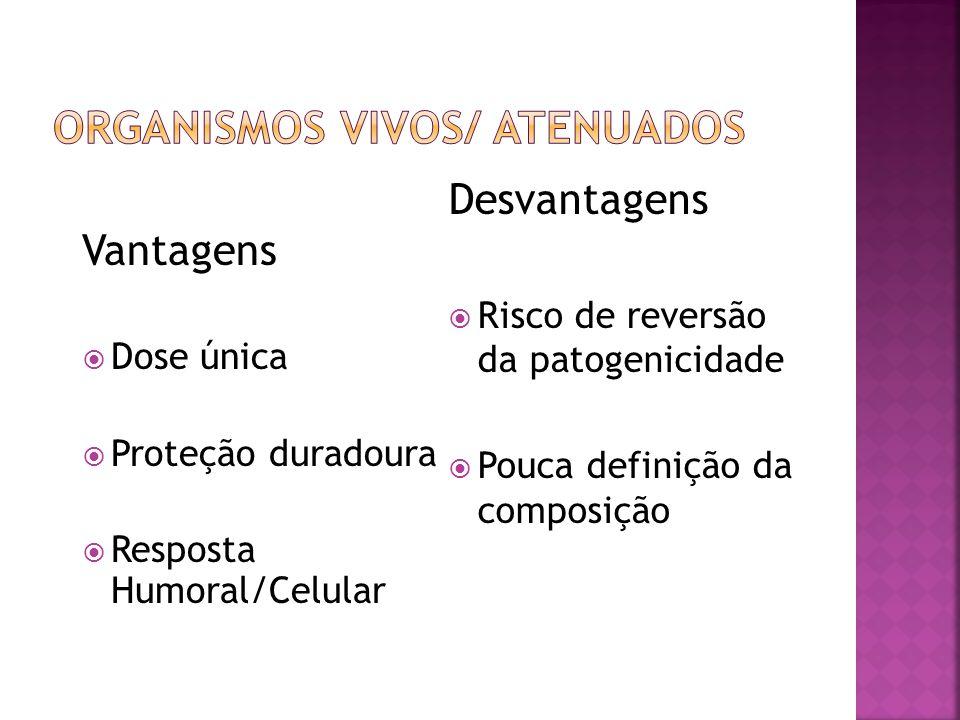 Organismos Vivos/ Atenuados