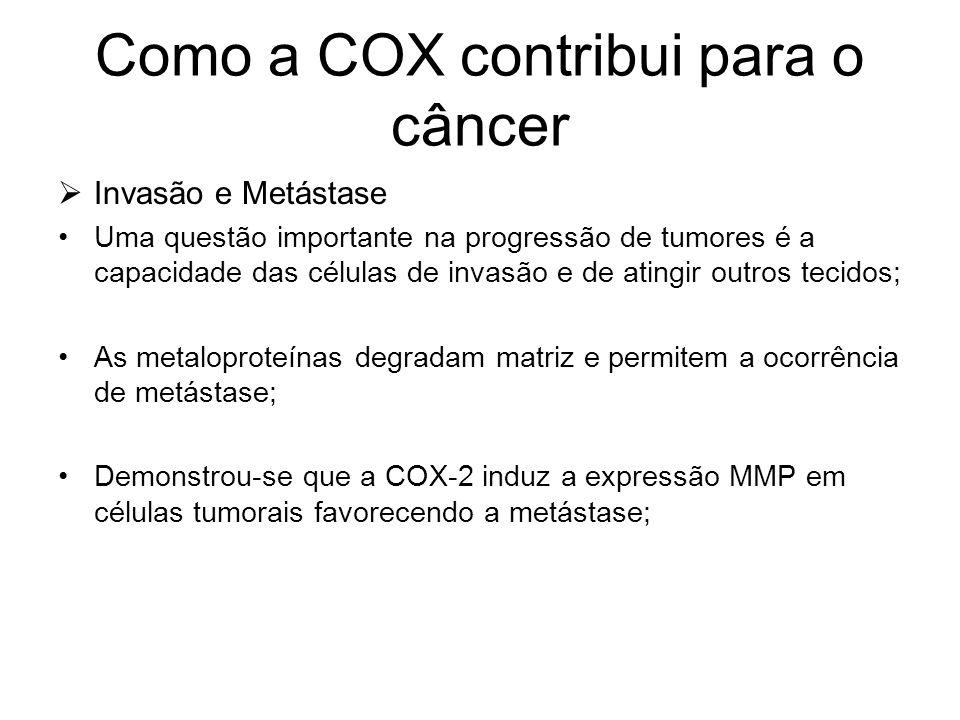 Como a COX contribui para o câncer