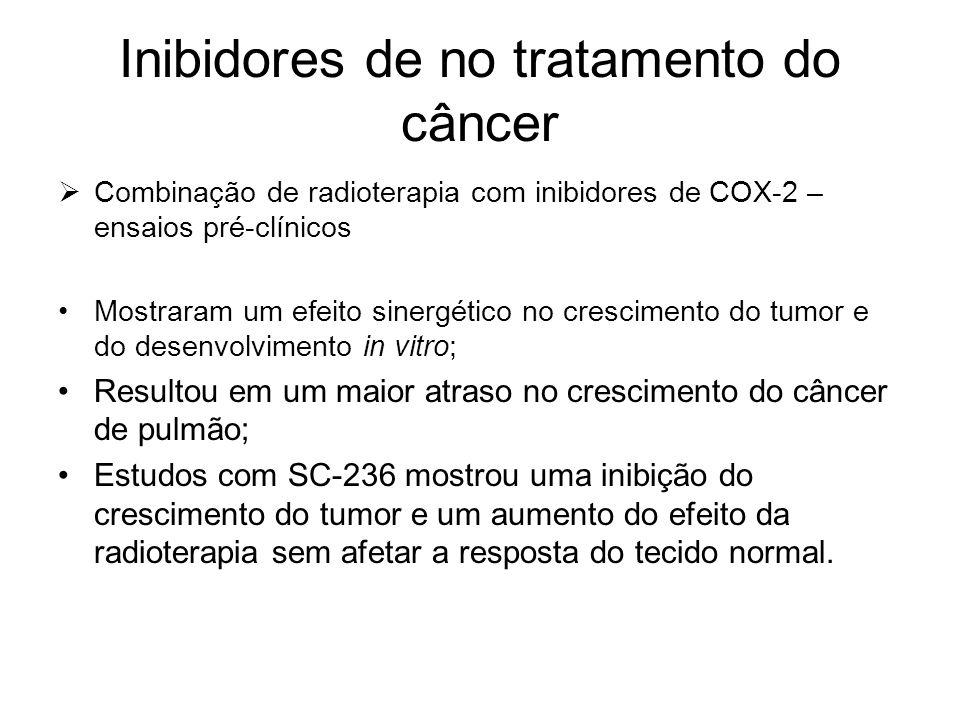 Inibidores de no tratamento do câncer