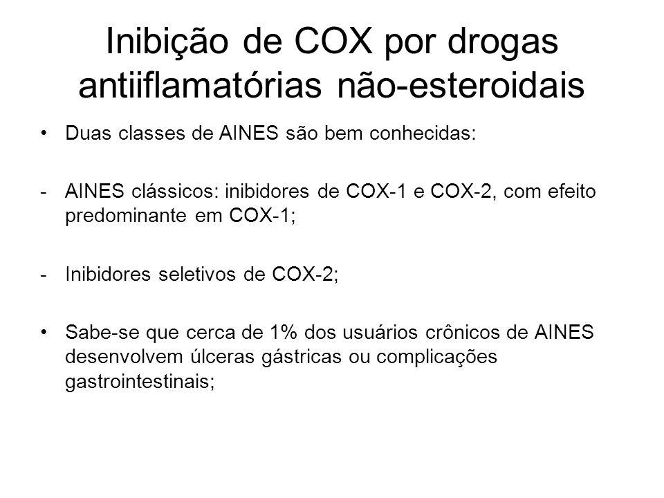 Inibição de COX por drogas antiiflamatórias não-esteroidais