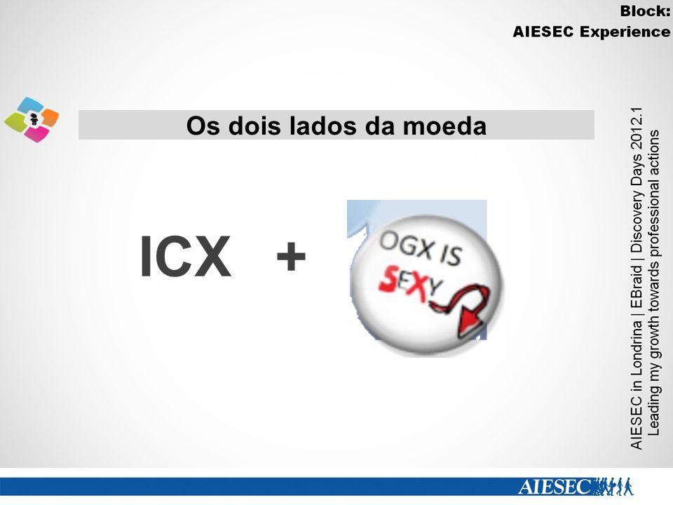 Os dois lados da moeda ICX +