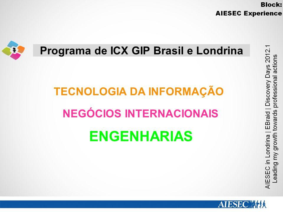 Programa de ICX GIP Brasil e Londrina