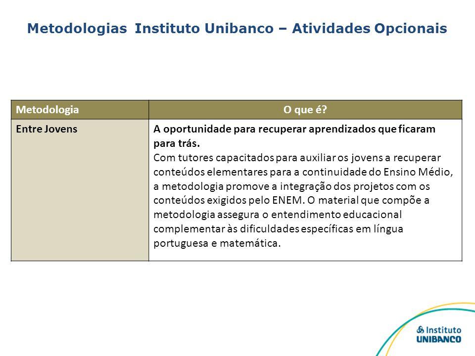 Metodologias Instituto Unibanco – Atividades Opcionais