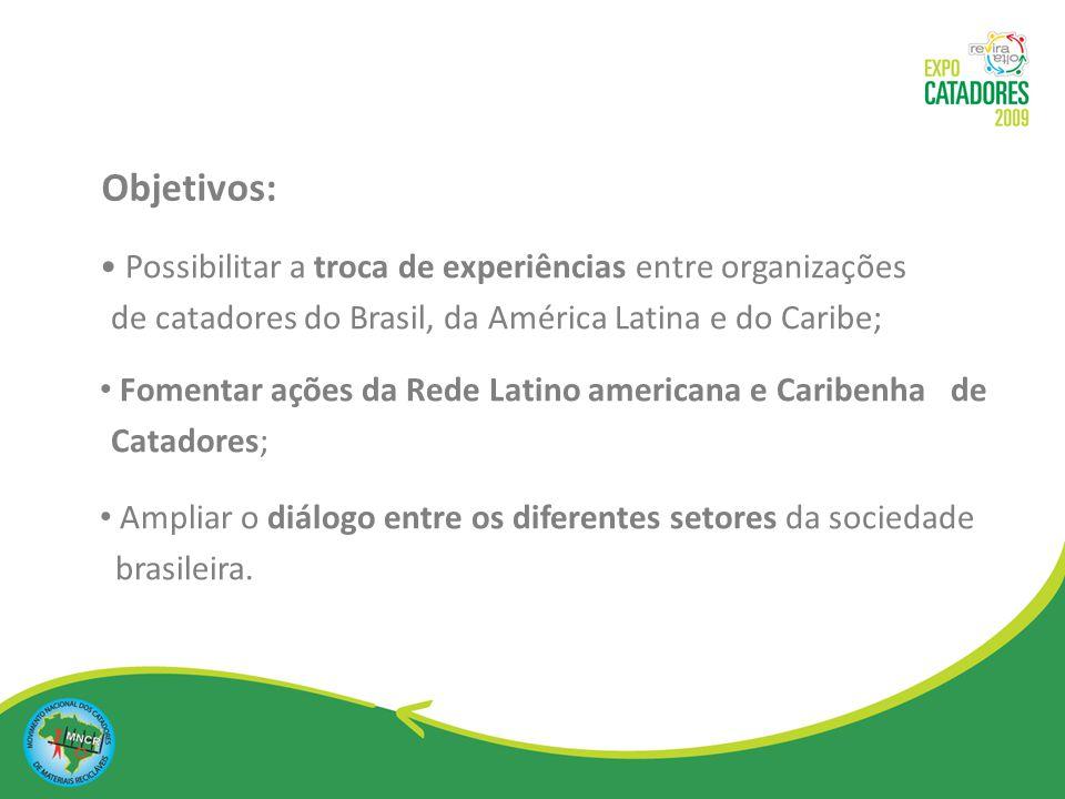 Objetivos: Possibilitar a troca de experiências entre organizações de catadores do Brasil, da América Latina e do Caribe;