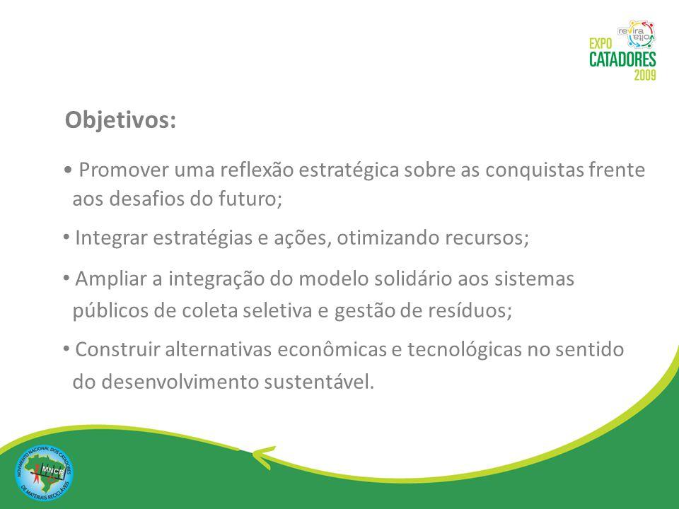 Objetivos: Promover uma reflexão estratégica sobre as conquistas frente. aos desafios do futuro; Integrar estratégias e ações, otimizando recursos;