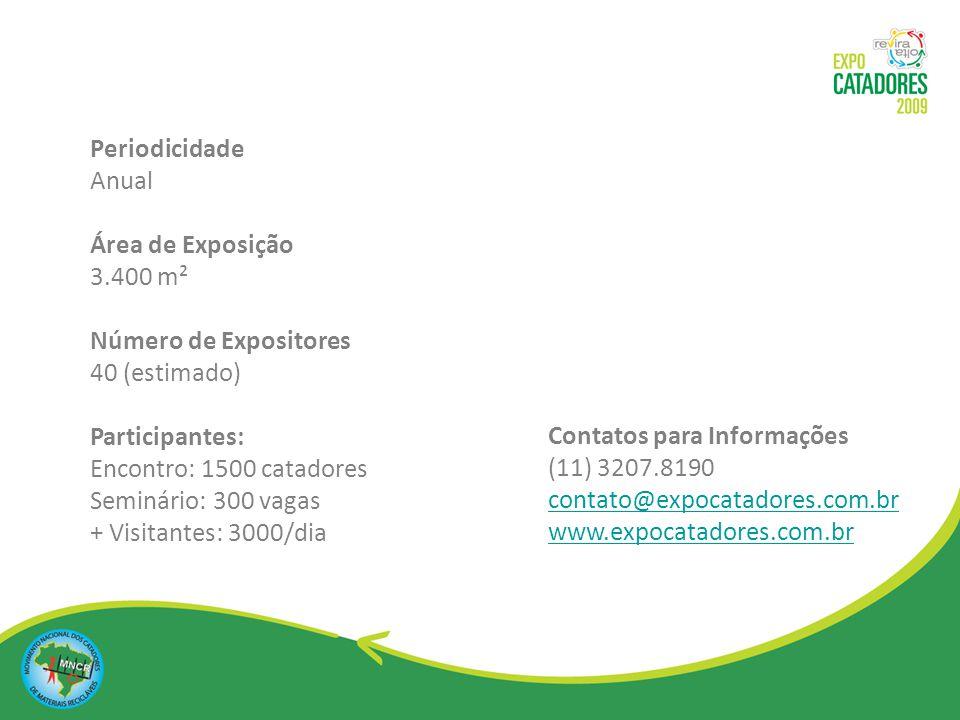 Periodicidade Anual Área de Exposição 3.400 m² Número de Expositores 40 (estimado) Participantes: Encontro: 1500 catadores.
