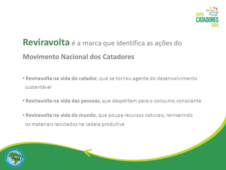 Reviravolta é a marca que identifica as ações do Movimento Nacional dos Catadores