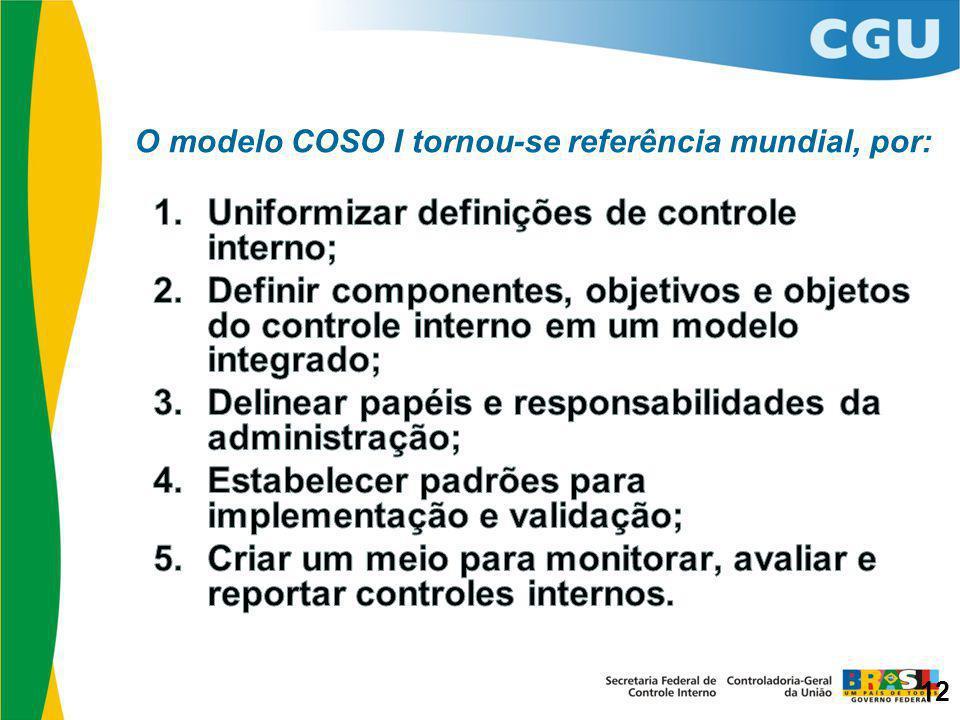 O modelo COSO I tornou-se referência mundial, por: