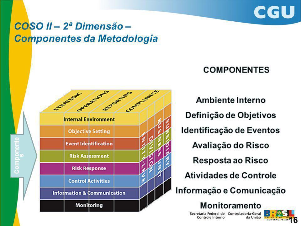COSO II – 2ª Dimensão – Componentes da Metodologia