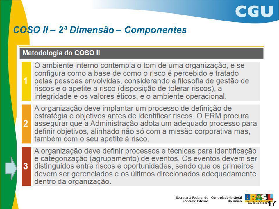 COSO II – 2ª Dimensão – Componentes