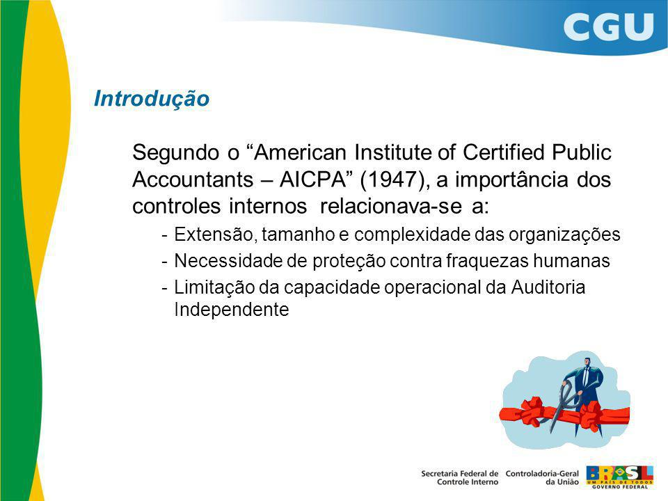 Introdução Segundo o American Institute of Certified Public Accountants – AICPA (1947), a importância dos controles internos relacionava-se a: