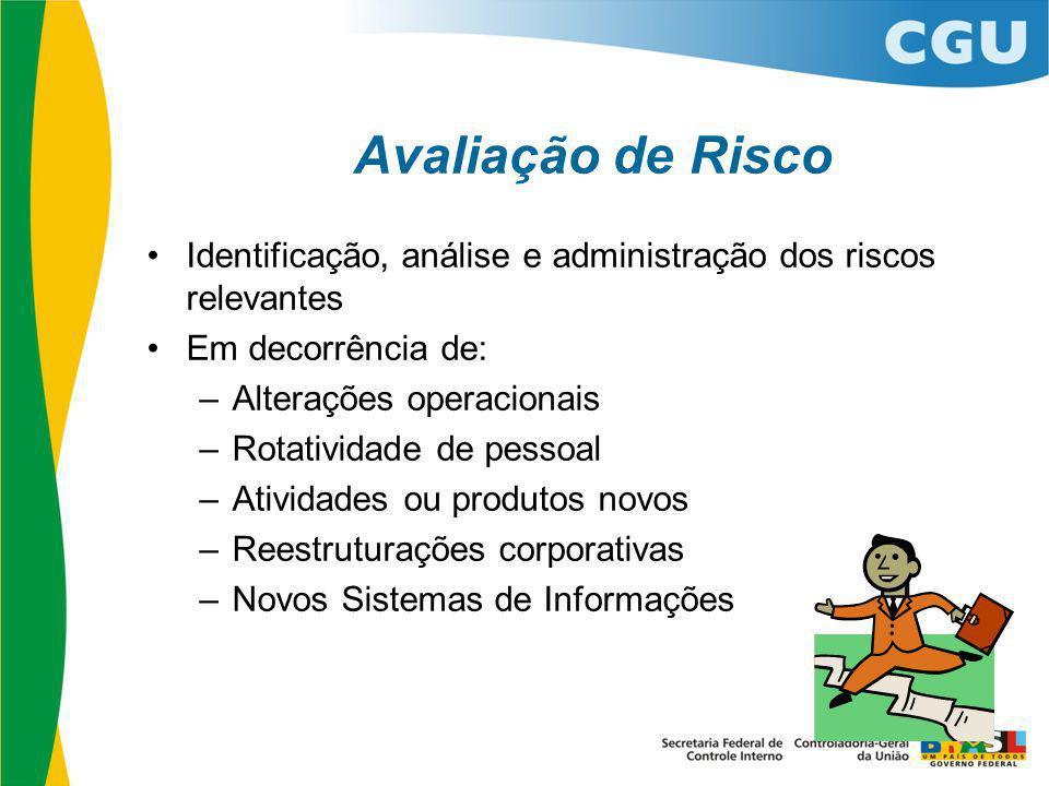 Avaliação de Risco Identificação, análise e administração dos riscos relevantes. Em decorrência de: