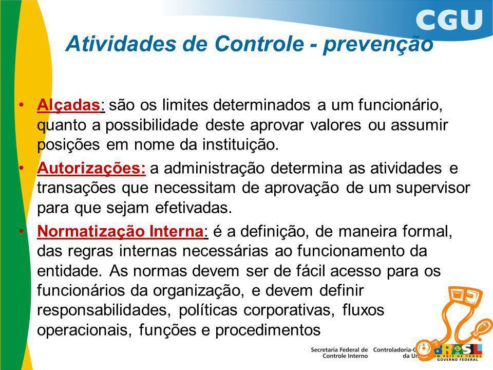 Atividades de Controle - prevenção