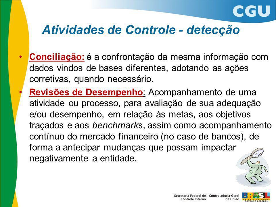 Atividades de Controle - detecção