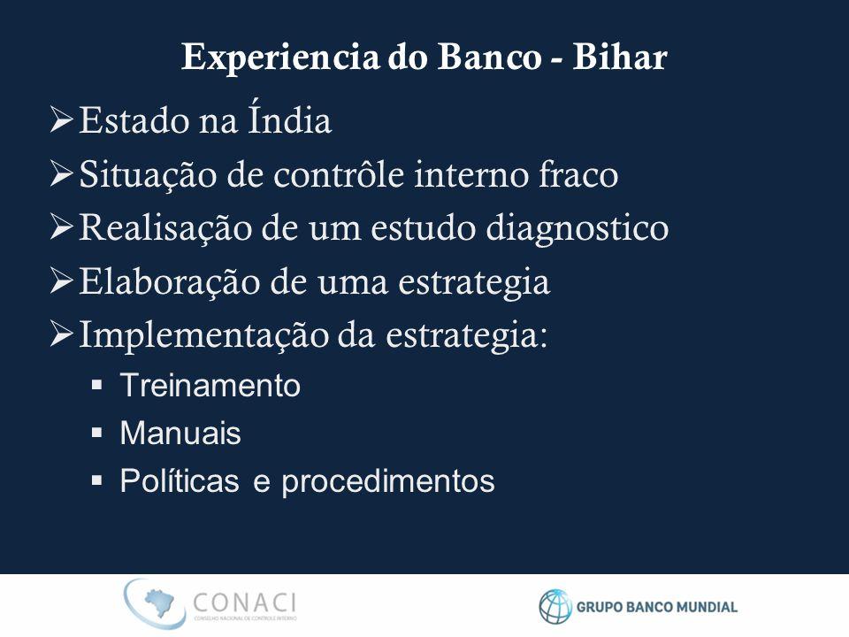 Experiencia do Banco - Bihar