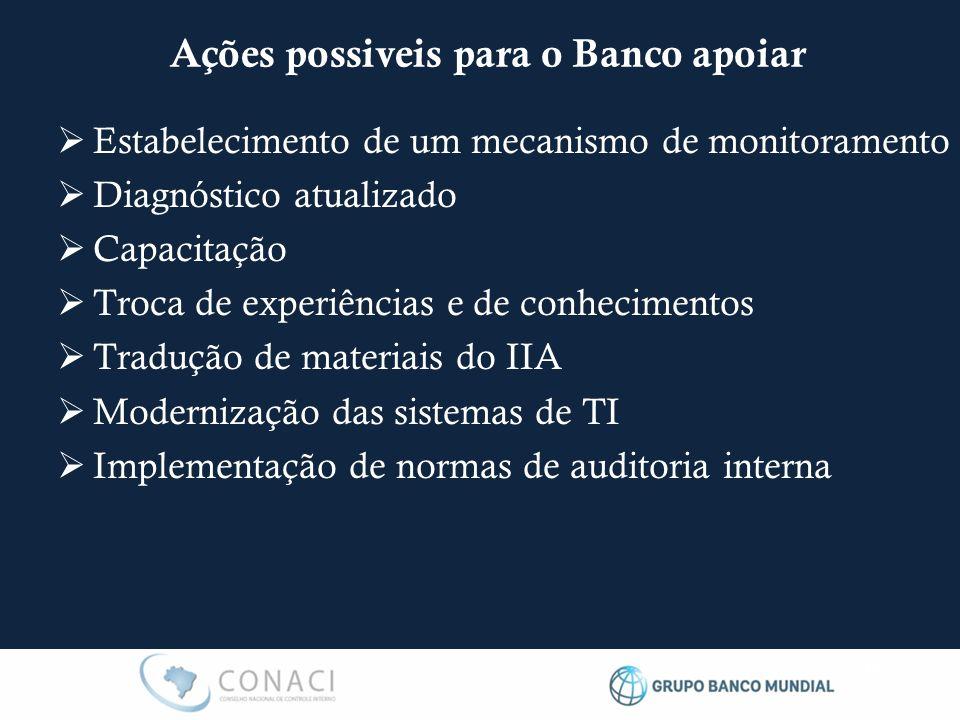 Ações possiveis para o Banco apoiar
