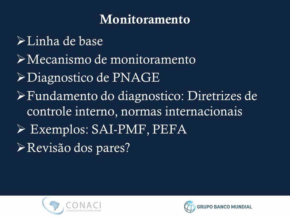 Monitoramento Linha de base. Mecanismo de monitoramento. Diagnostico de PNAGE.