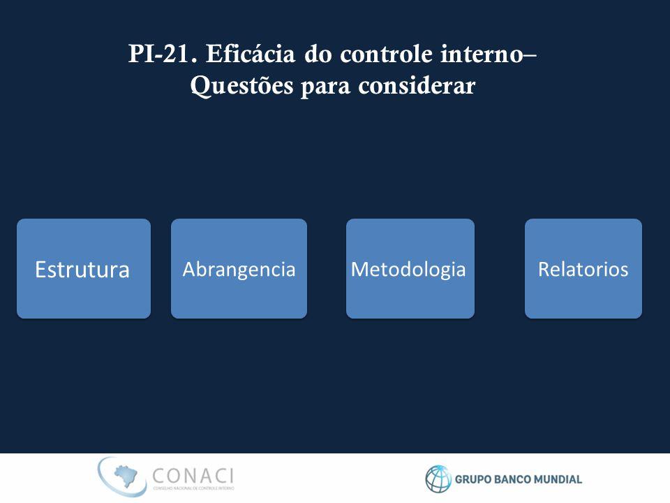 PI-21. Eficácia do controle interno– Questões para considerar