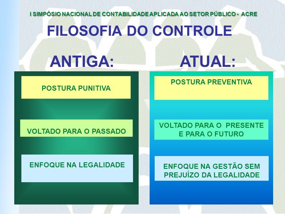 ANTIGA: ATUAL: FILOSOFIA DO CONTROLE POSTURA PREVENTIVA