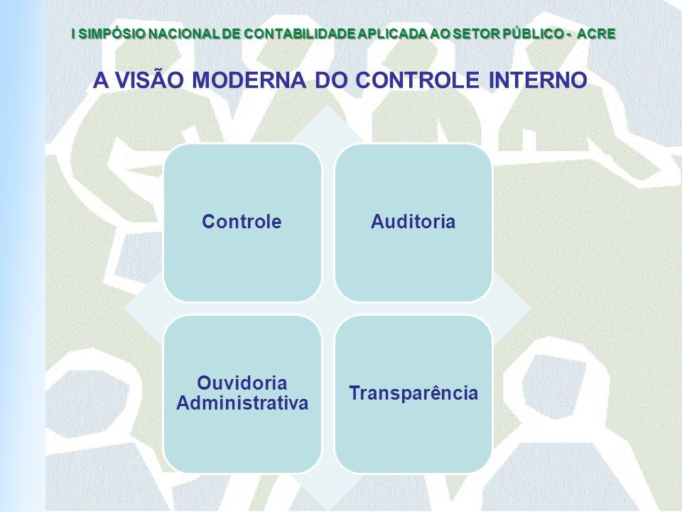 A VISÃO MODERNA DO CONTROLE INTERNO