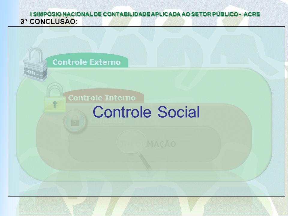Controle Social 3° CONCLUSÃO: Controle Externo Controle Interno