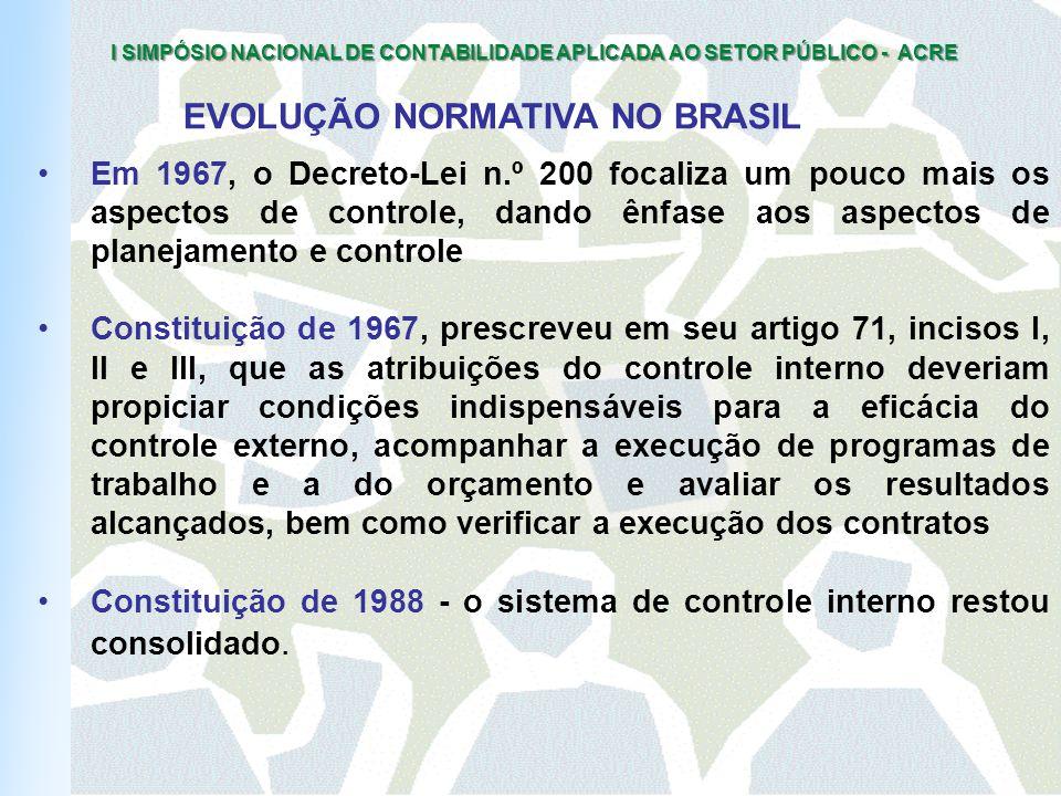 EVOLUÇÃO NORMATIVA NO BRASIL