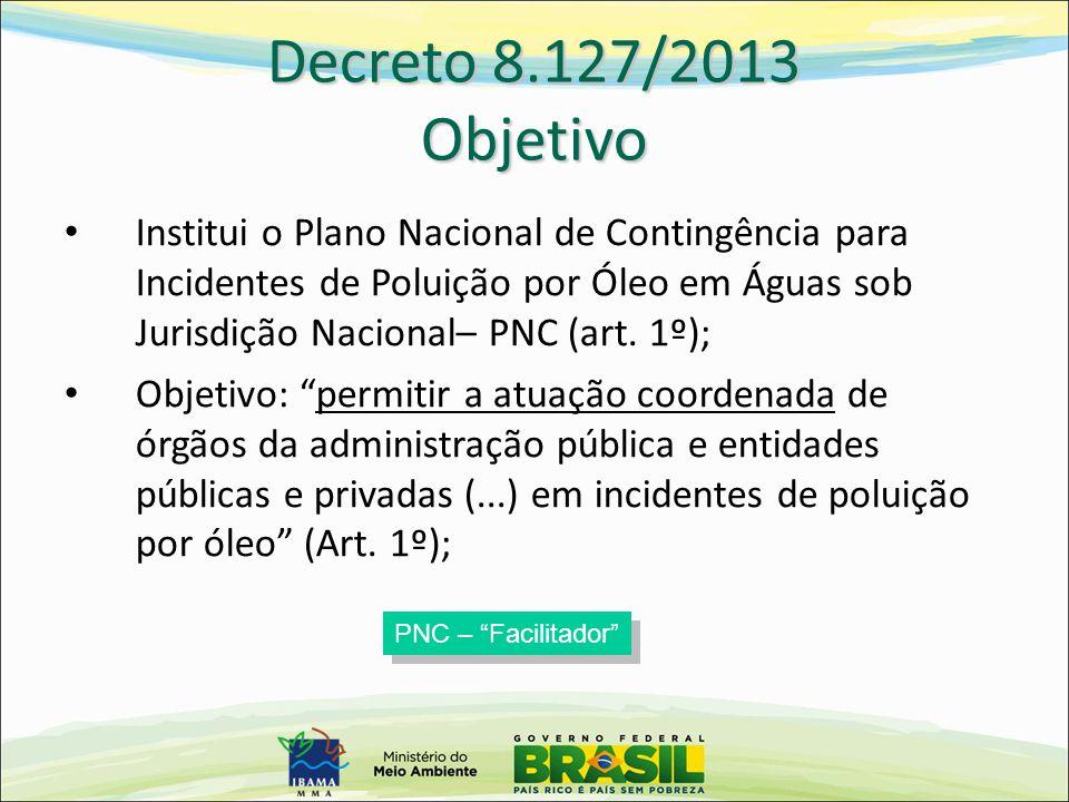 Decreto 8.127/2013 Objetivo