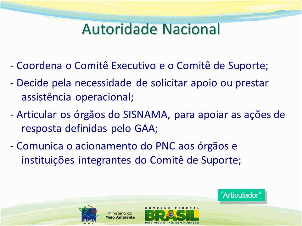 Autoridade Nacional - Coordena o Comitê Executivo e o Comitê de Suporte;
