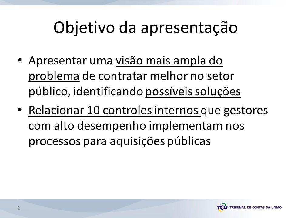 Objetivo da apresentação