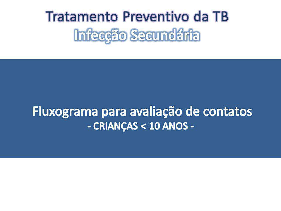 Fluxograma para avaliação de contatos - CRIANÇAS < 10 ANOS -