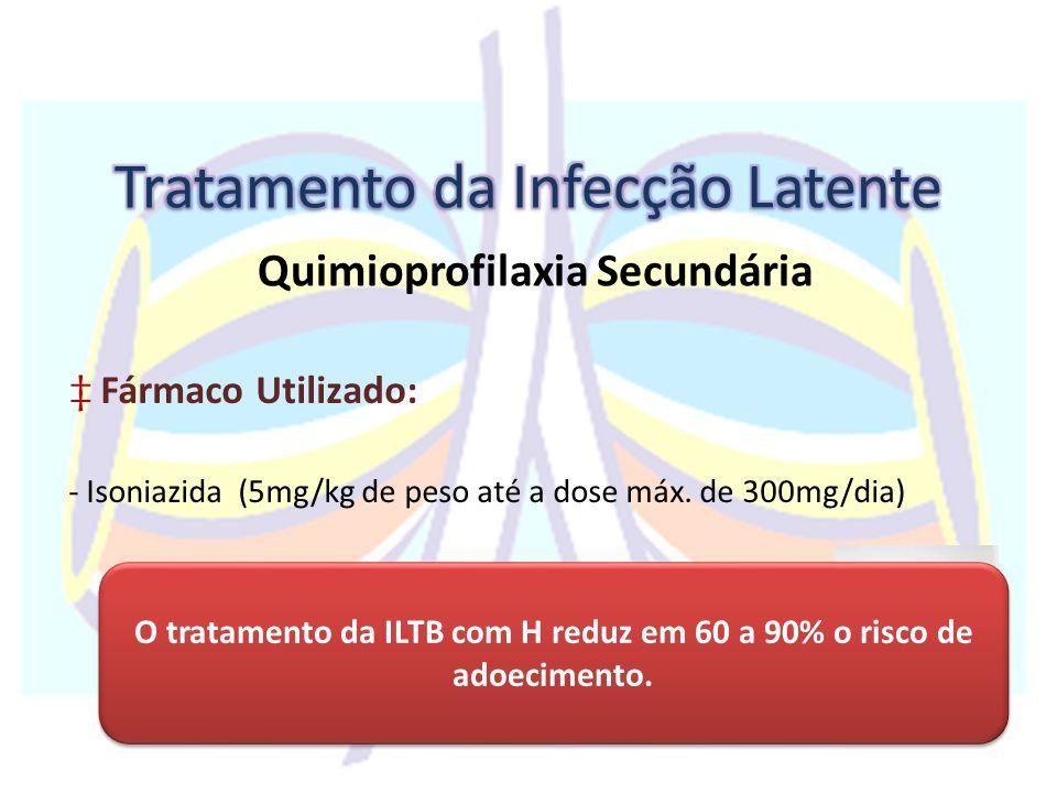 Tratamento da Infecção Latente Quimioprofilaxia Secundária