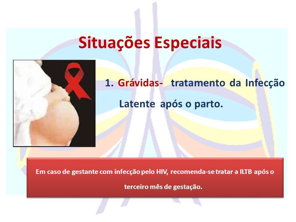 Situações Especiais 1. Grávidas- tratamento da Infecção Latente após o parto.